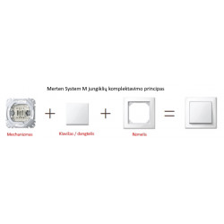 Merten-system-M-design jungikliu komplektavimo principas